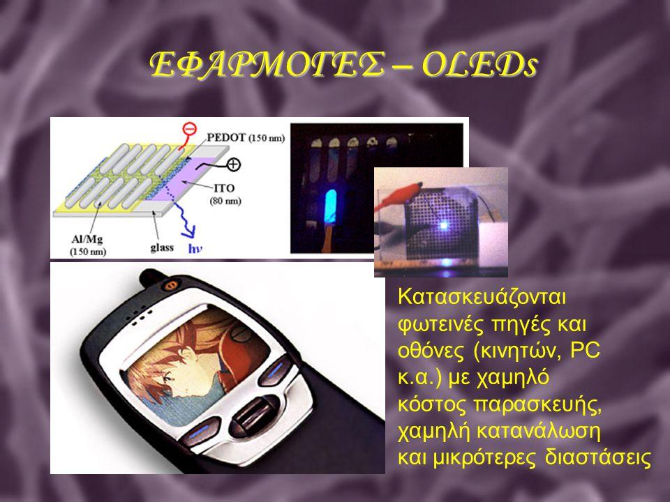ΕΦΑΡΜΟΓΕΣ – OLEDs Κατασκευάζονται φωτεινές πηγές και