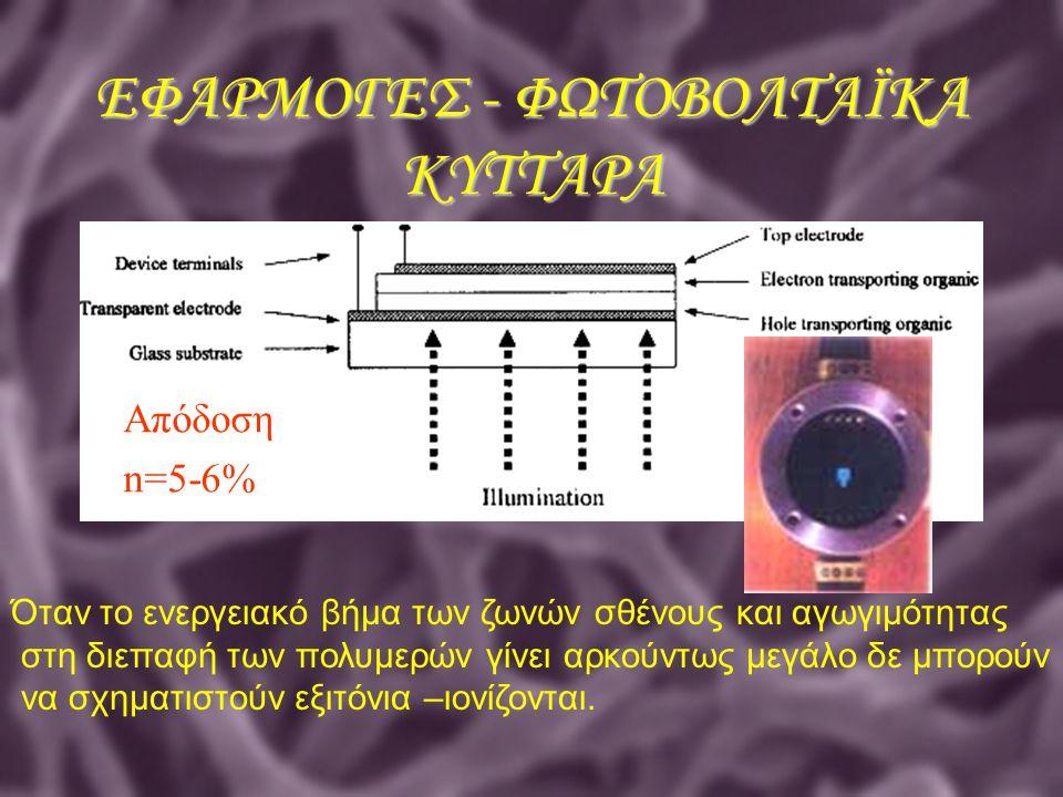 ΕΦΑΡΜΟΓΕΣ - ΦΩΤΟΒΟΛΤΑΪΚΑ ΚΥΤΤΑΡΑ