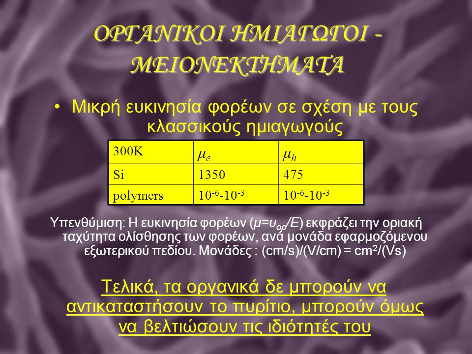 ΟΡΓΑΝΙΚΟΙ ΗΜΙΑΓΩΓΟΙ - ΜΕΙΟΝΕΚΤΗΜΑΤΑ