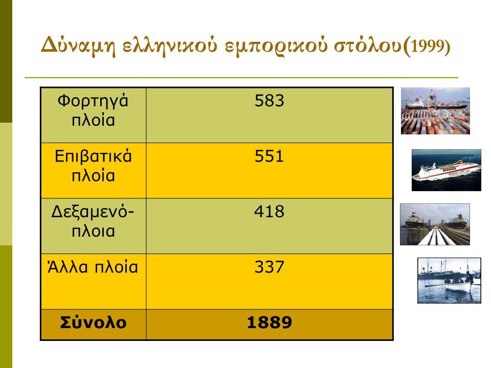 Δύναμη ελληνικού εμπορικού στόλου(1999)