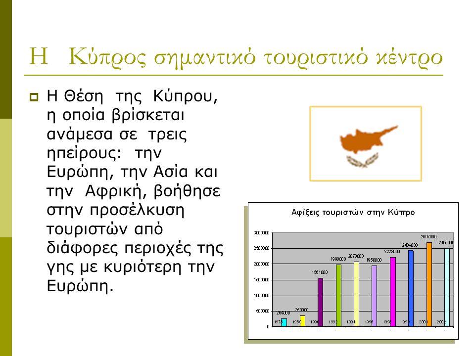 Η Κύπρος σημαντικό τουριστικό κέντρο
