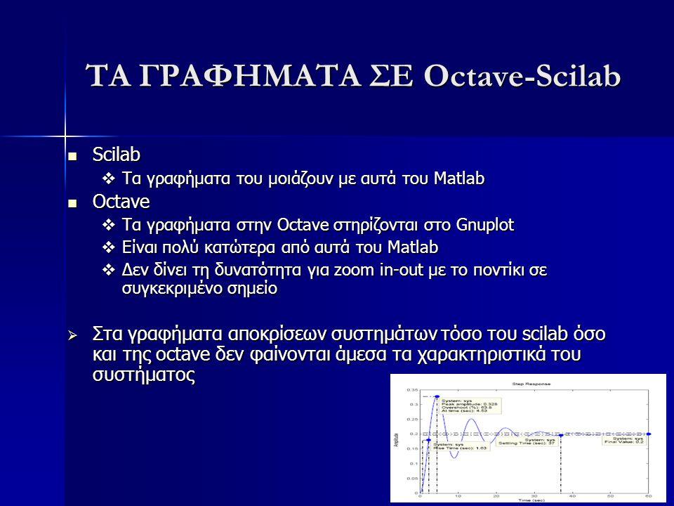 ΤΑ ΓΡΑΦΗΜΑΤΑ ΣΕ Octave-Scilab