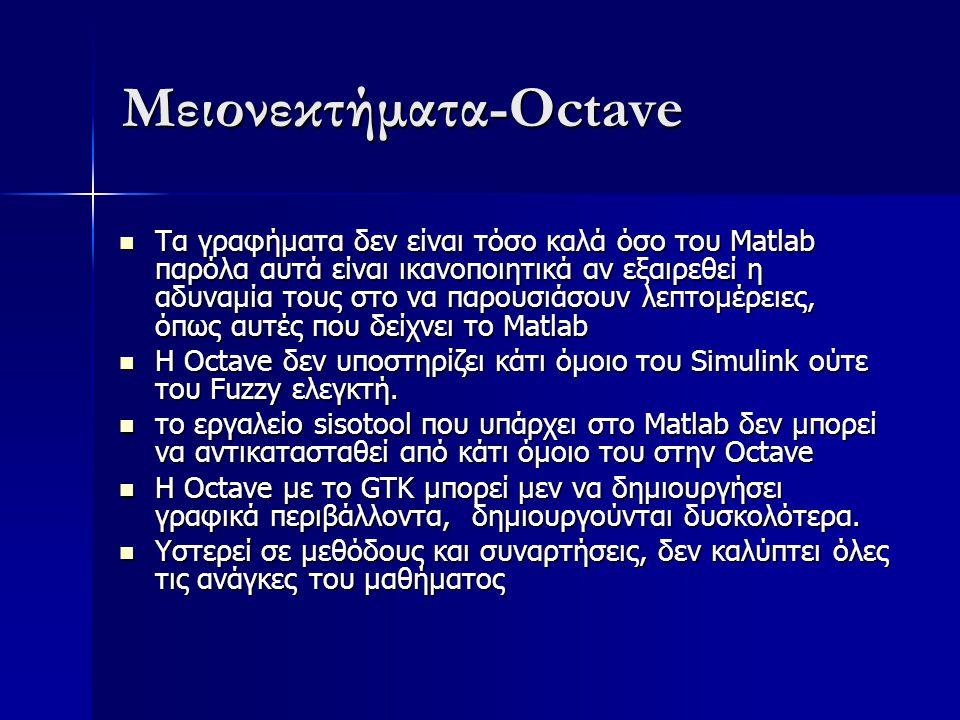 Μειονεκτήματα-Octave