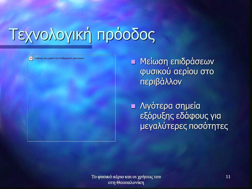 Το φυσικό αέριο και οι χρήσεις του στη Θεσσαλονίκη