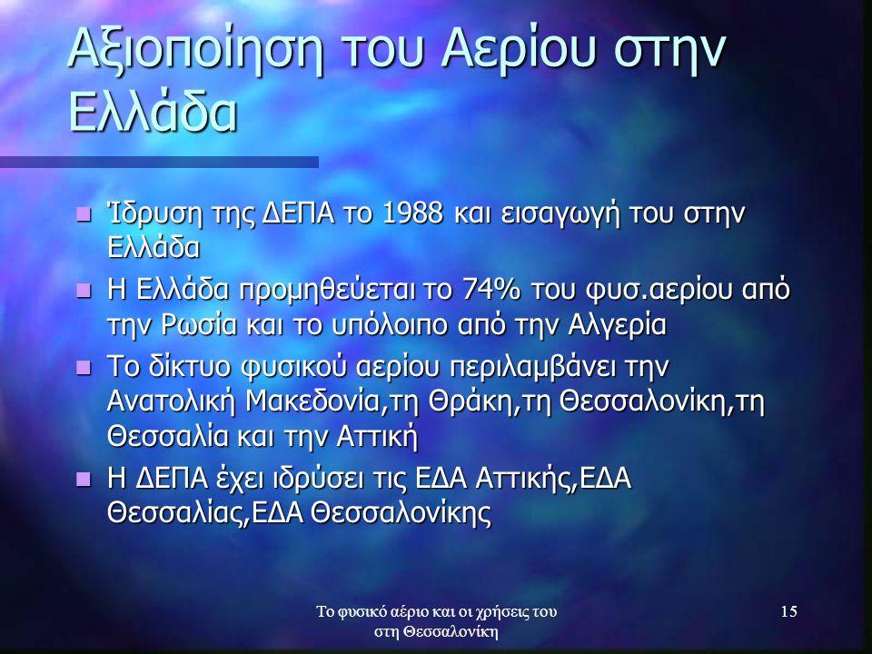 Αξιοποίηση του Αερίου στην Ελλάδα