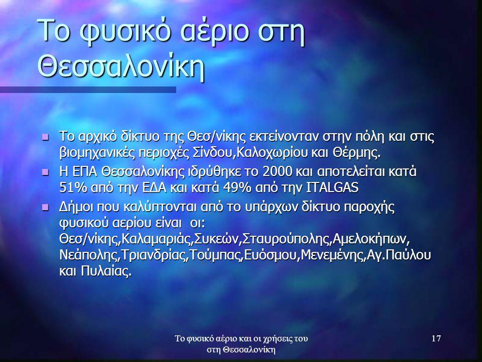 Το φυσικό αέριο στη Θεσσαλονίκη