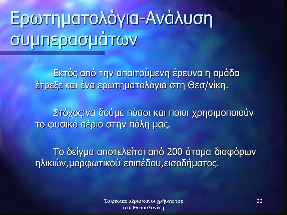 Ερωτηματολόγια-Ανάλυση συμπερασμάτων