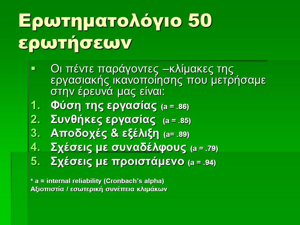 Ερωτηματολόγιο 50 ερωτήσεων