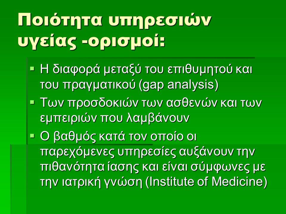 Ποιότητα υπηρεσιών υγείας -ορισμοί: