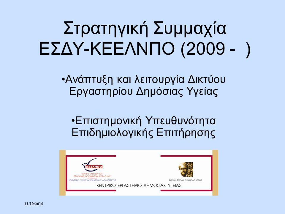 Στρατηγική Συμμαχία ΕΣΔΥ-ΚΕΕΛΝΠΟ (2009 - )