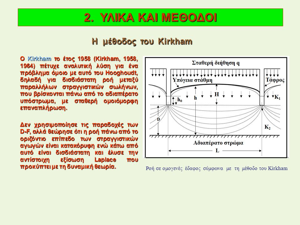 2. ΥΛΙΚΑ ΚΑΙ ΜΕΘΟΔΟΙ Η μέθοδος του Kirkham