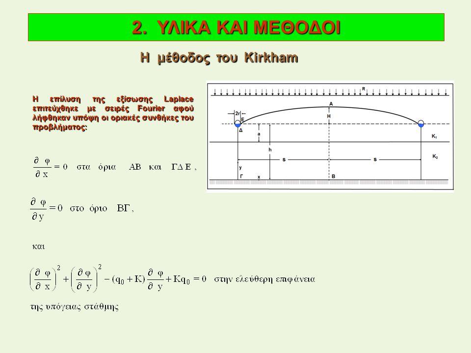 2. ΥΛΙΚΑ ΚΑΙ ΜΕΘΟΔΟΙ Η μέθοδος του Kirkham και
