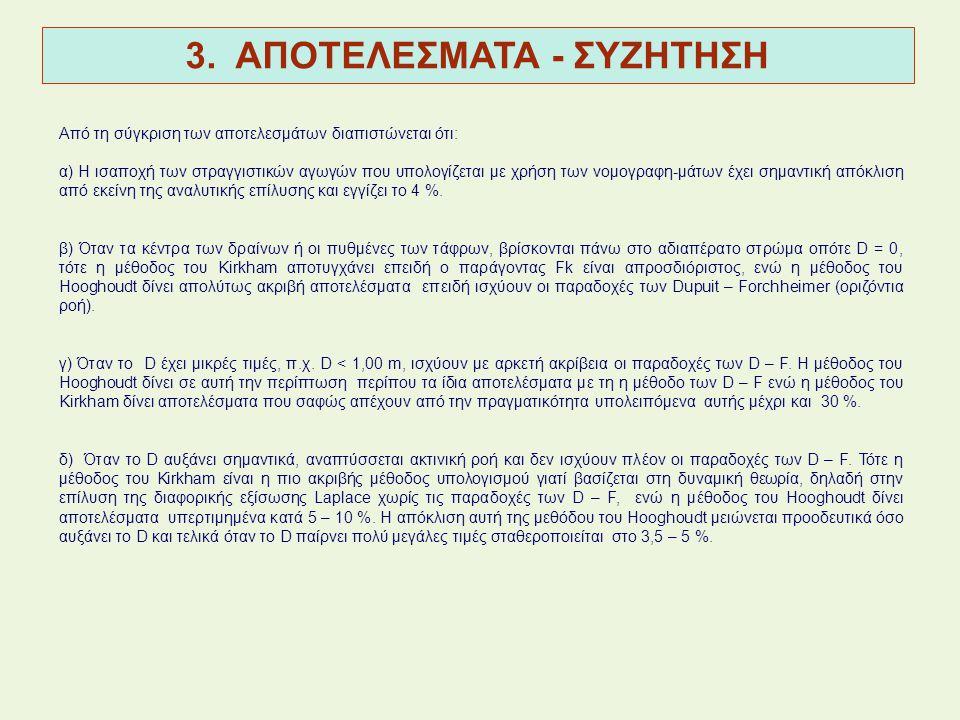 3. ΑΠΟΤΕΛΕΣΜΑΤΑ - ΣΥΖΗΤΗΣΗ