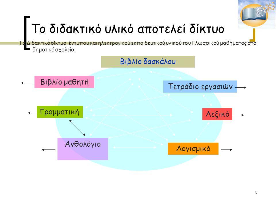 Το διδακτικό υλικό αποτελεί δίκτυο