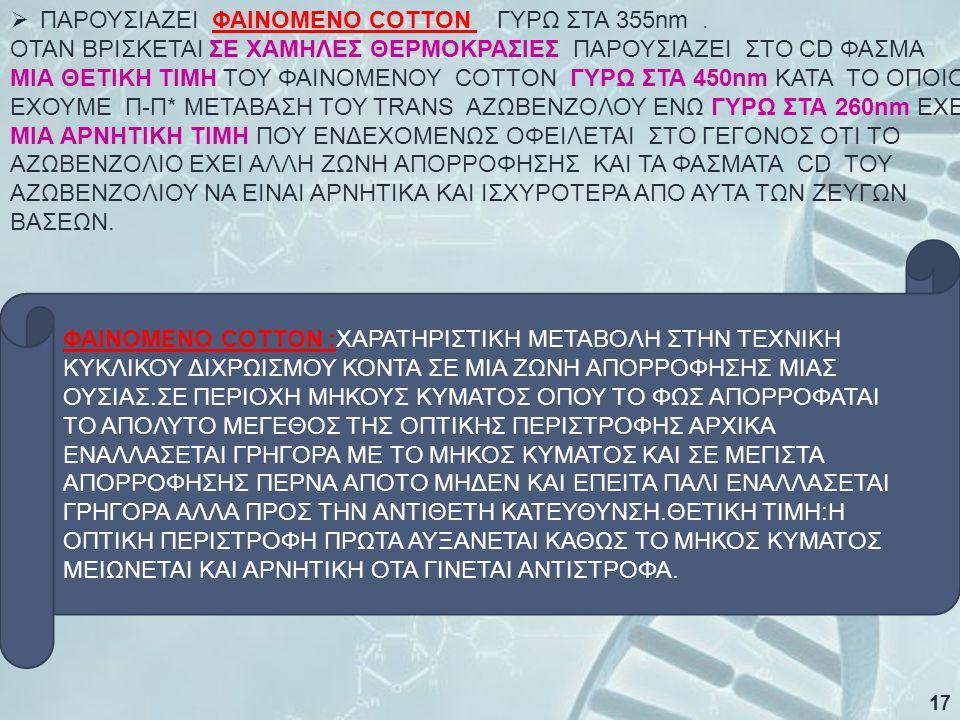 ΠΑΡΟΥΣΙΑΖΕΙ ΦΑΙΝΟΜΕΝΟ COTTON ΓΥΡΩ ΣΤΑ 355nm .