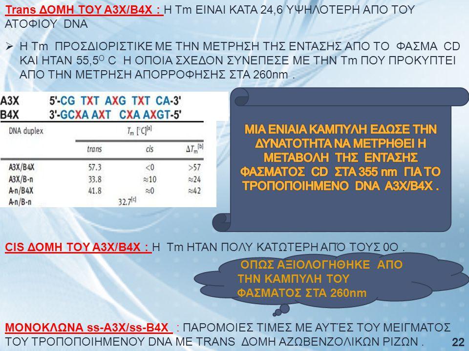 Trans ΔΟΜΗ TOY Α3Χ/Β4Χ : Η Τm ΕΙΝΑΙ ΚΑΤΑ 24,6 ΥΨΗΛΟΤΕΡΗ ΑΠΟ ΤΟΥ ΑΤΟΦΙΟΥ DNA
