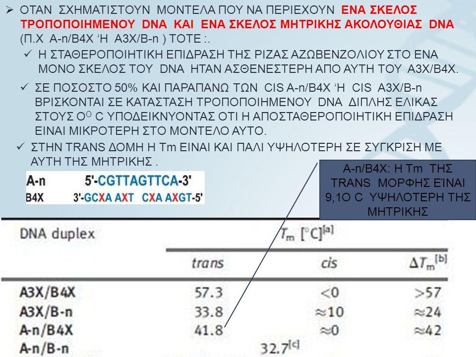 Α-n/B4X: H Tm ΤΗΣ TRANS ΜΟΡΦΗΣ ΕΊΝΑΙ 9,1Ο C ΥΨΗΛΟΤΕΡΗ ΤΗΣ ΜΗΤΡΙΚΗΣ