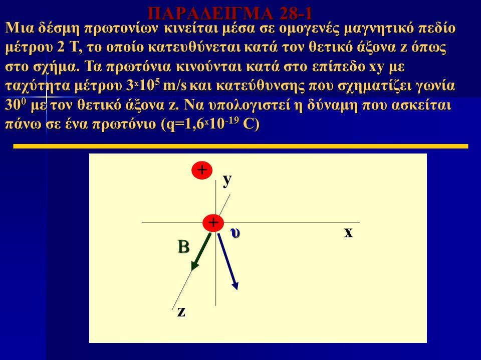 ΠΑΡΑΔΕΙΓΜΑ 28-1