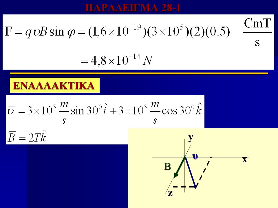 ΠΑΡΑΔΕΙΓΜΑ 28-1 ΕΝΑΛΛΑΚΤΙΚΑ x z y υ Β