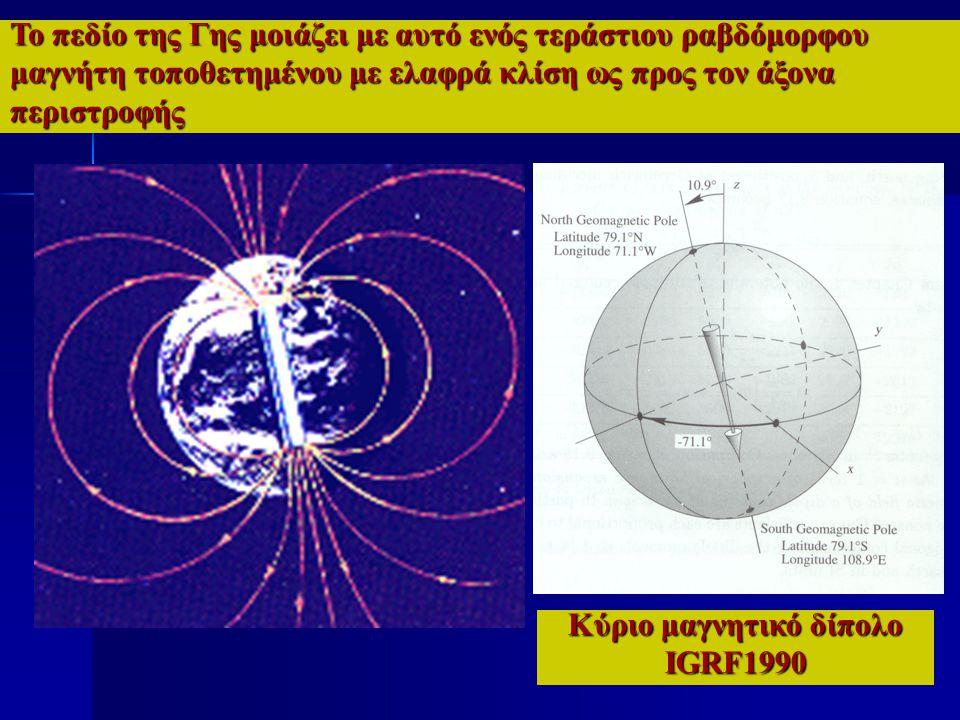 Κύριο μαγνητικό δίπολο IGRF1990