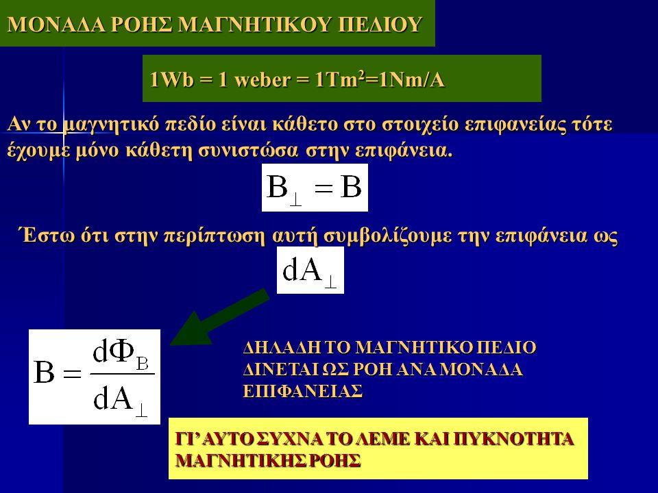 ΜΟΝΑΔΑ ΡΟΗΣ ΜΑΓΝΗΤΙΚΟΥ ΠΕΔΙΟΥ
