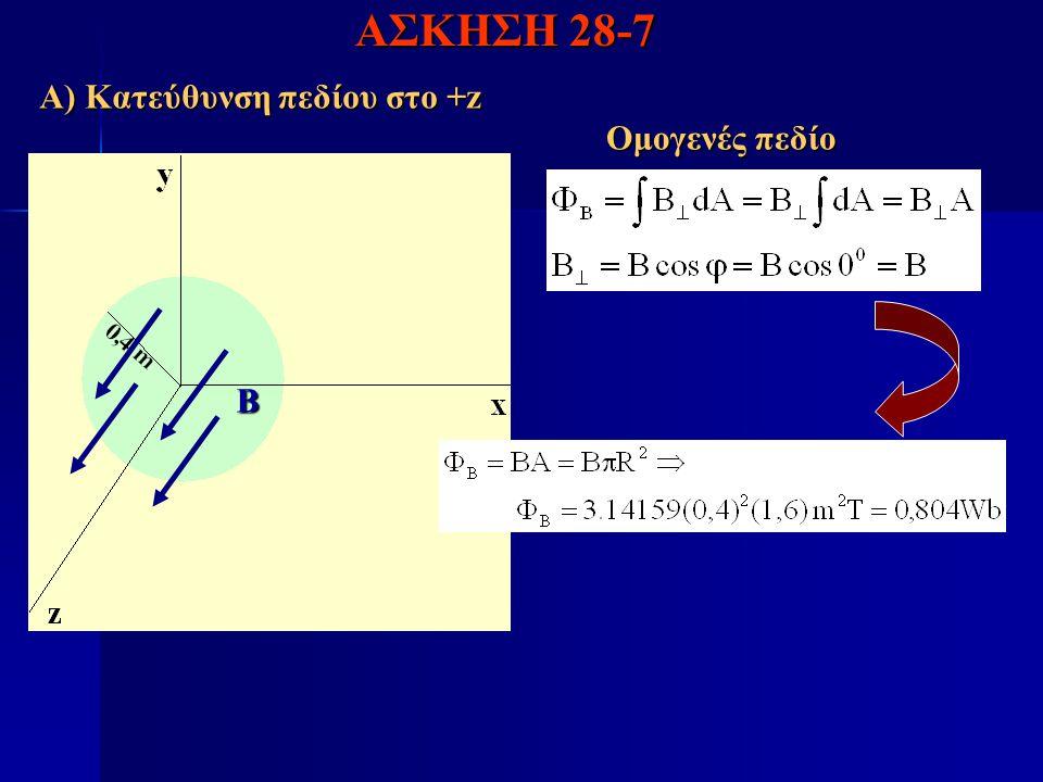 ΑΣΚΗΣΗ 28-7 Α) Κατεύθυνση πεδίου στο +z Ομογενές πεδίο Β