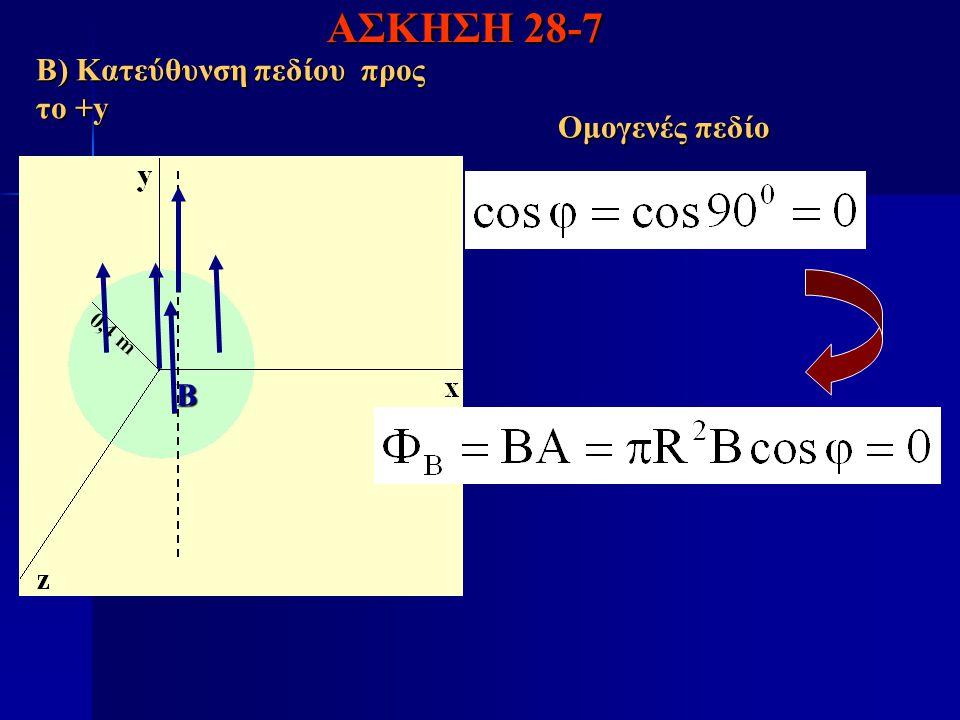 ΑΣΚΗΣΗ 28-7 Β Β) Κατεύθυνση πεδίου προς το +y Ομογενές πεδίο