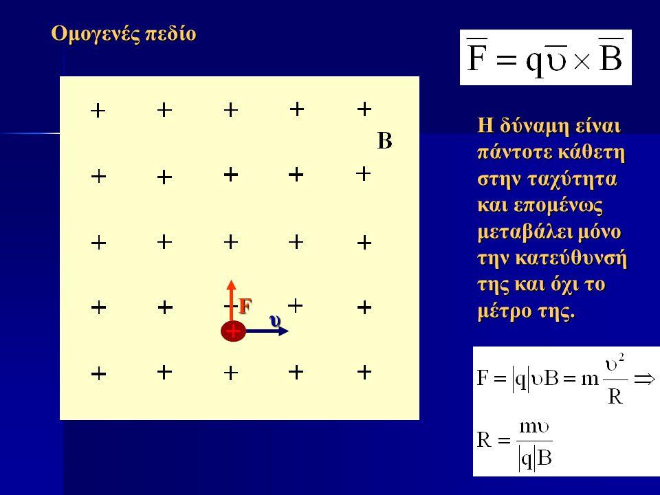Ομογενές πεδίο Η δύναμη είναι πάντοτε κάθετη στην ταχύτητα και επομένως μεταβάλει μόνο την κατεύθυνσή της και όχι το μέτρο της.