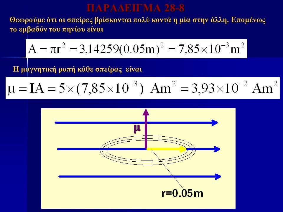 ΠΑΡΑΔΕΙΓΜΑ 28-8 Θεωρούμε ότι οι σπείρες βρίσκονται πολύ κοντά η μία στην άλλη. Επομένως το εμβαδόν του πηνίου είναι.