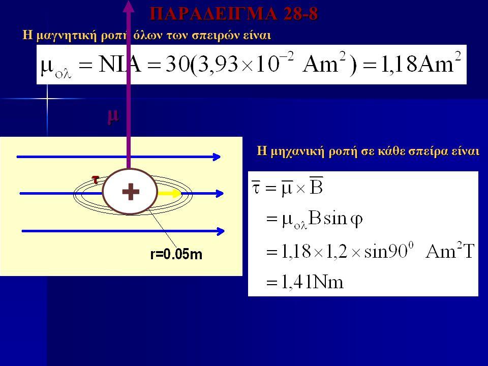 μ ΠΑΡΑΔΕΙΓΜΑ 28-8 τ Η μαγνητική ροπή όλων των σπειρών είναι