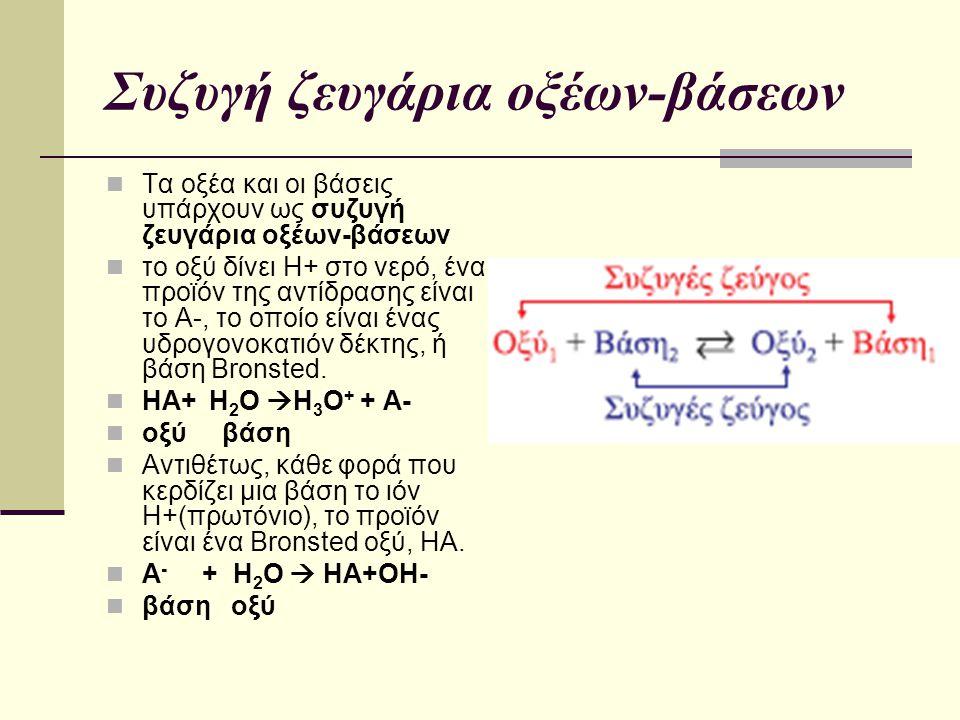 Συζυγή ζευγάρια οξέων-βάσεων