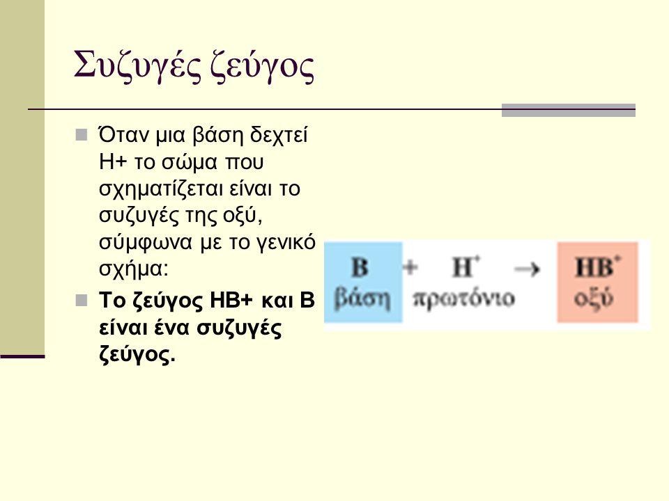 Συζυγές ζεύγος Όταν μια βάση δεχτεί Η+ το σώμα που σχηματίζεται είναι το συζυγές της οξύ, σύμφωνα με το γενικό σχήμα: