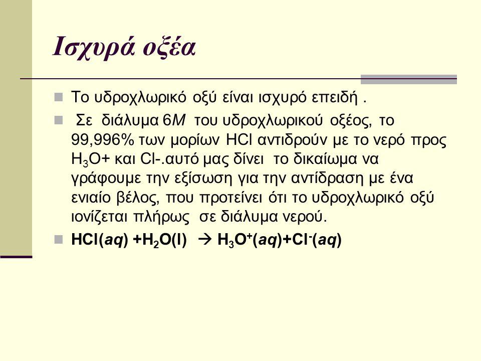 Ισχυρά οξέα Το υδροχλωρικό οξύ είναι ισχυρό επειδή .