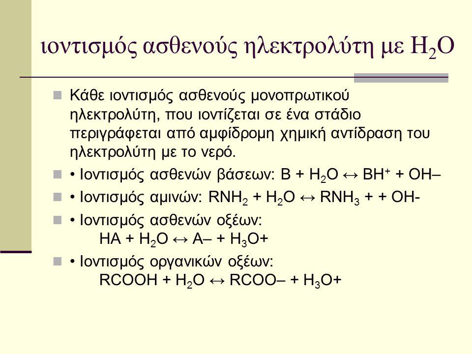 ιοντισμός ασθενούς ηλεκτρολύτη με Η2Ο