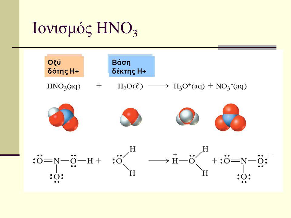 Ιονισμός ΗΝΟ3 Οξύ δότης Η+ Βάση δέκτης Η+