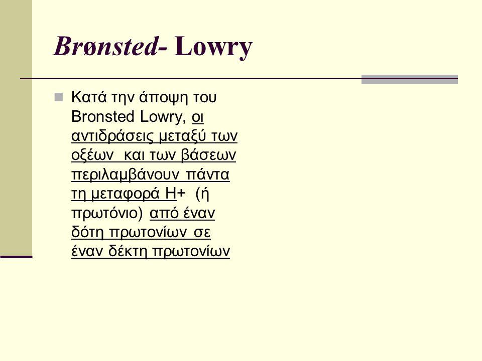 Brønsted- Lowry