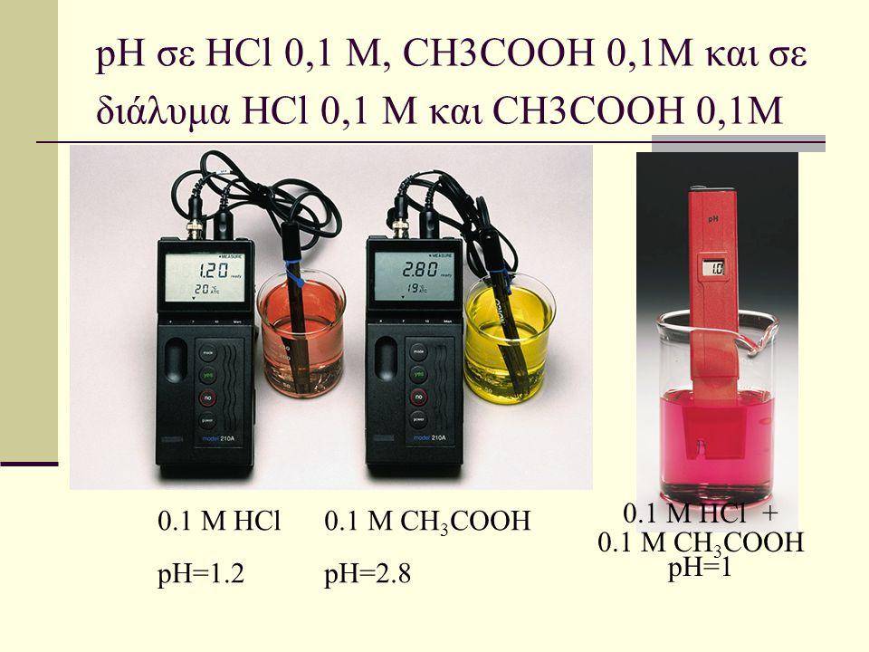 pH σε HCl 0,1 Μ, CH3COOH 0,1Μ και σε διάλυμα HCl 0,1 Μ και CH3COOH 0,1Μ