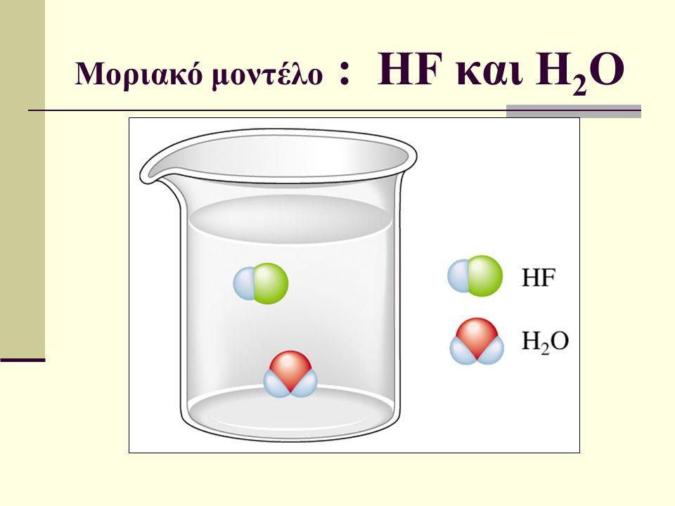 Μοριακό μοντέλο : HF και H2O
