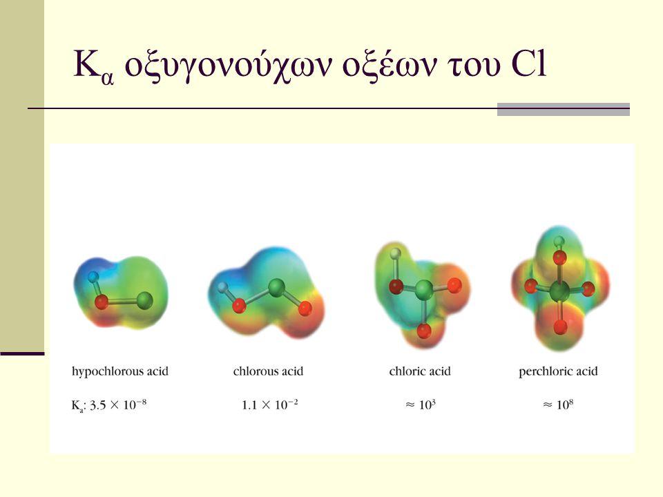 Κα οξυγονούχων οξέων του Cl