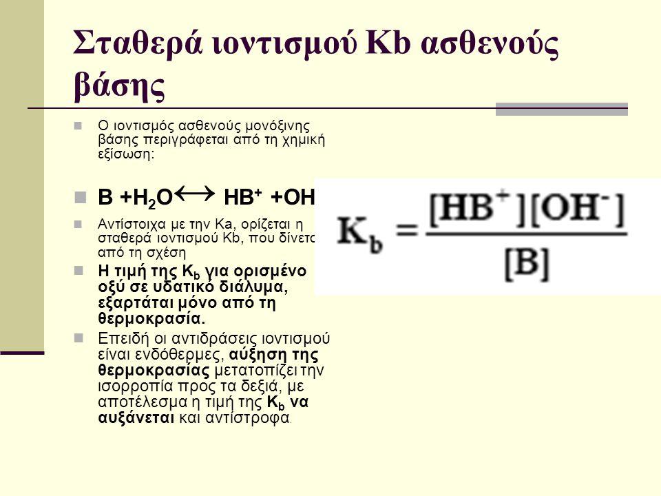 Σταθερά ιοντισμού Κb ασθενούς βάσης