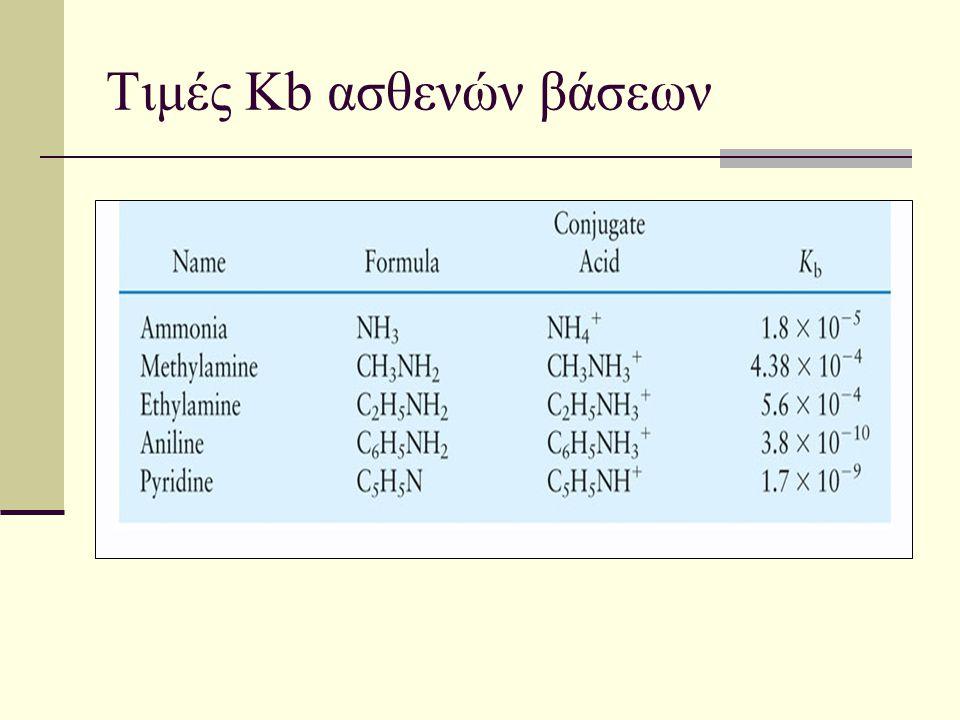 Τιμές Κb ασθενών βάσεων