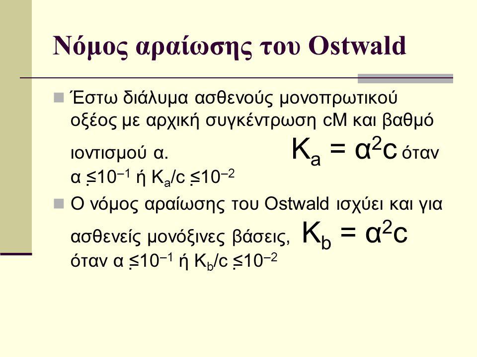 Νόμος αραίωσης του Ostwald