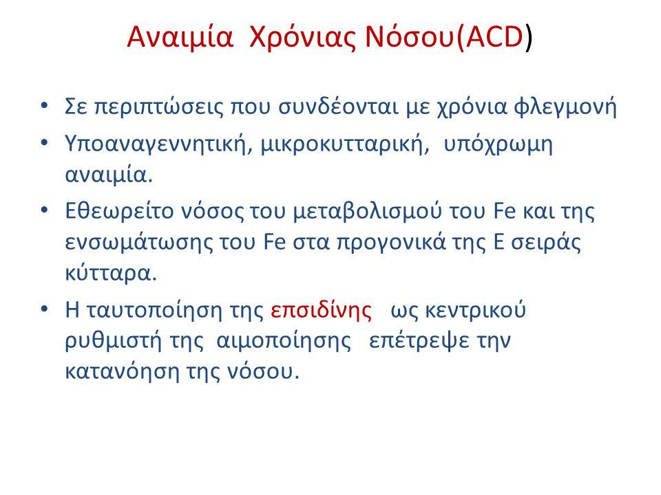 Αναιμία Χρόνιας Νόσου(ACD)
