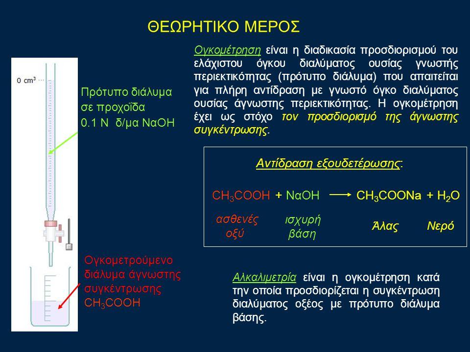 ΘΕΩΡΗΤΙΚΟ ΜΕΡΟΣ Aντίδραση εξουδετέρωσης: CH3COOH + ΝαΟΗ CH3COONa + H2O