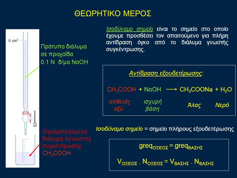 ΘΕΩΡΗΤΙΚΟ ΜΕΡΟΣ greqΟΞΕΟΣ = greqΒΑΣΗΣ
