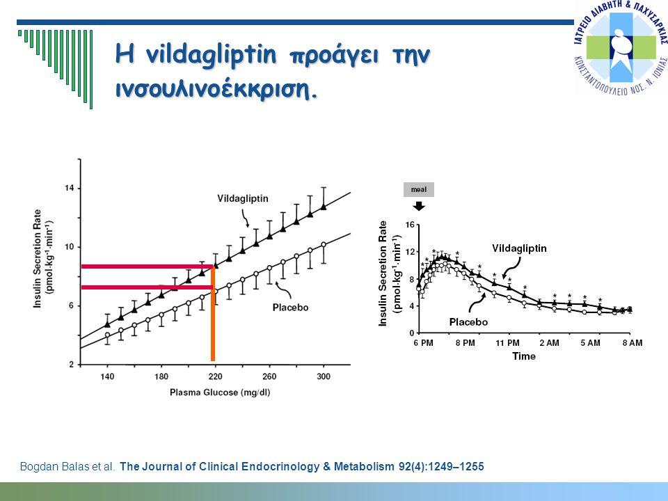 H vildagliptin προάγει την ινσουλινοέκκριση.