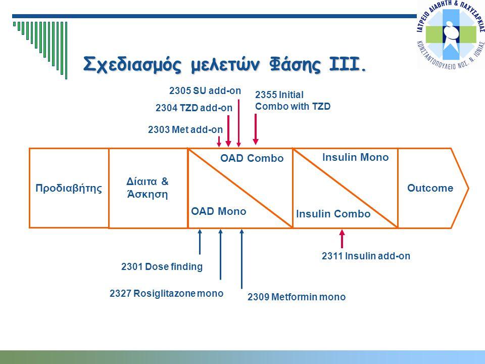Σχεδιασμός μελετών Φάσης III.