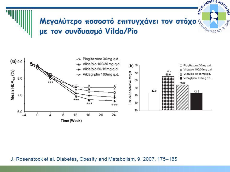 Μεγαλύτερο ποσοστό επιτυγχάνει τον στόχο με τον συνδυασμό Vilda/Pio
