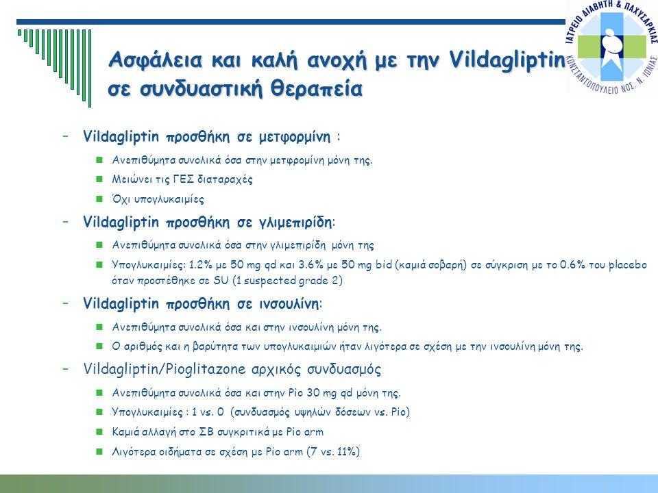 Ασφάλεια και καλή ανοχή με την Vildagliptin σε συνδυαστική θεραπεία