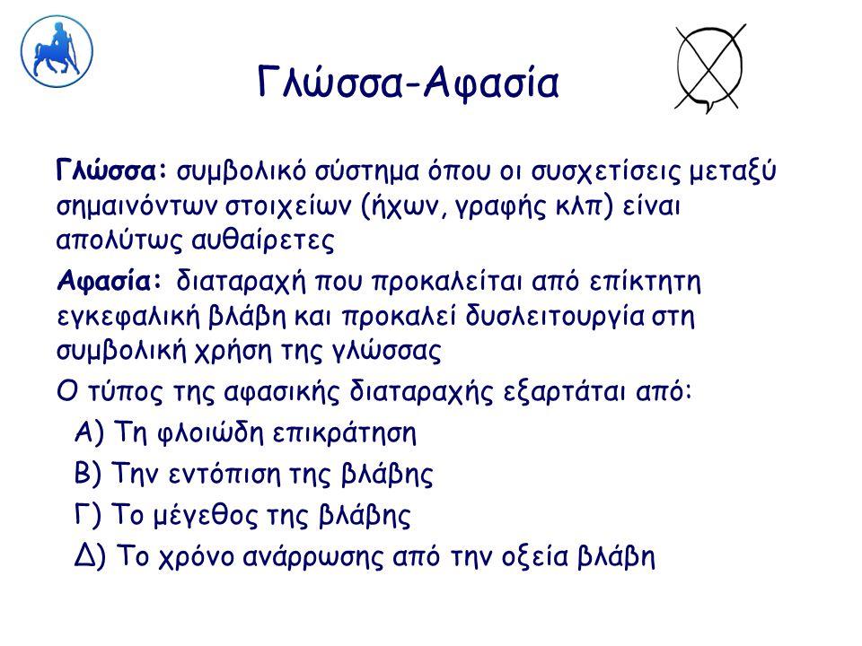 Γλώσσα-Αφασία